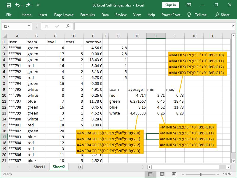 excel averageifs minifs maxifs functions multiple criteria
