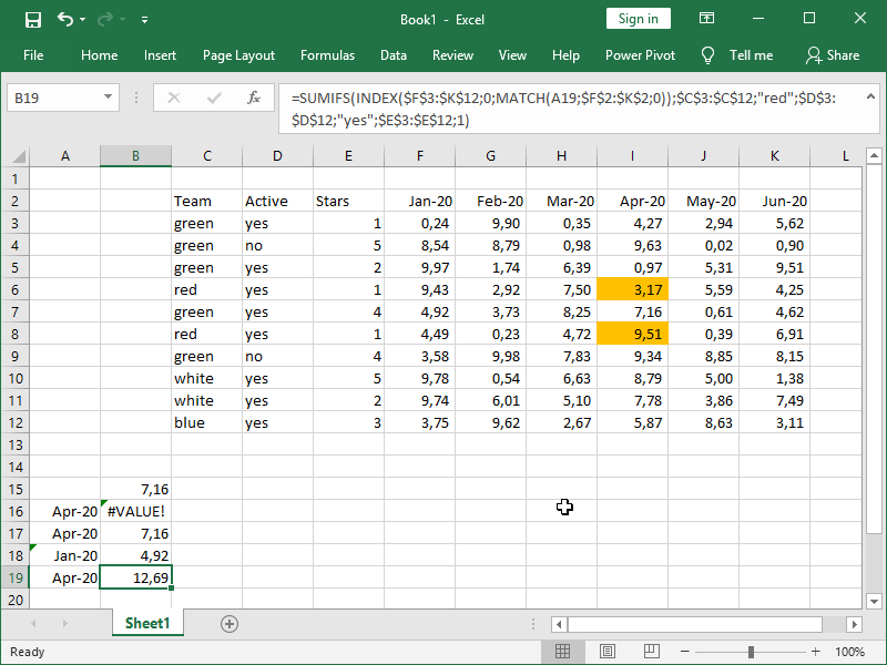 multi-dimensional table sumifs index match sum of multiple returns new